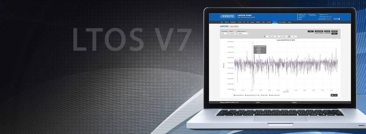 Meinberg Radio Clocks Solutions For Time Synchronization