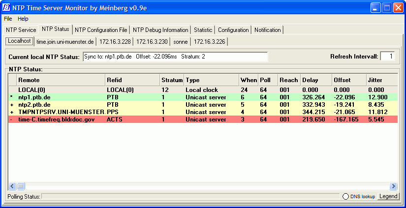 Meinberg offers a free NTP Monitoring and Management